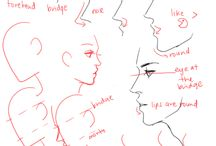 Visage / Angle, yeux, expression, ect..