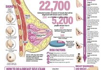 Bors kanker