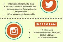Digital Skills Statistics