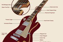 Guitar / Details