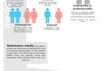 Gender&Diversity