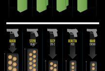 Shooting, guns