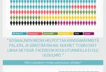 Some: Suomi / Finland