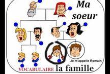 Unit 7: Ma famille