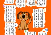 primaria matematica