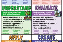 Bloom´s taxonomy