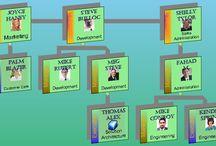 Organization Chart Maker Software / OrgDoc - Organization Chart Creator and Data Organizer Software