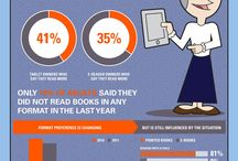 Infographics / by Highland Park Public Library