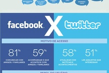 Marketing Digital - Infográficos