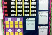 rotation board ideas