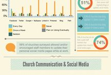 Church Marketing / An online marketing and sales board meant to help those interested in increasing traffic to their site as well as conversion rates on their sites and in their business.