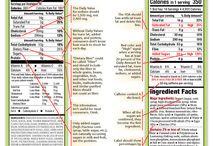 Nutritin and Wellness- Nutrition Labels