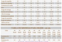 Datos útiles / Datos útiles de tejido
