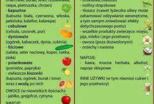 Dieta Ewy Dąbrowskiej