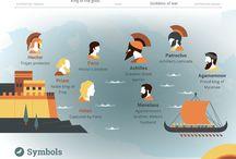history//mythology