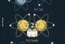 Elementos Quimicos / los elementos quimicos los compuestos y todo lo relacionado a la quimica