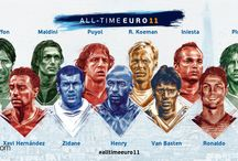 Uefa all time