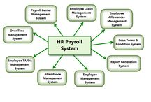 HR & Payroll Systems / HR & Payroll Systems