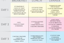 Healthy plan ideas weight loss