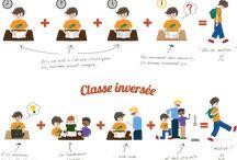 Alain Brouze: clase invertida / Flipped classroom, clase invertida, classe inversée:  1) Qu'est-ce que c'est ? 2) Comment l'appliquer en FLE