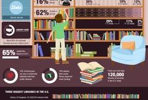 Infographics / by Monroe County Library System