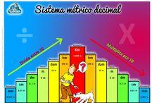 Sistema métrico / Matemáticas