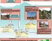 Plan Loire Grandeur Nature / Dans cette rubrique vous trouverez des affiches présentant des travaux importants qui ont été réalisés pendant le Plan Loire 2007-2013.