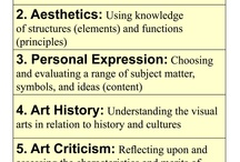 Art Standards, Curriculum and Pedagogy / by Melisa Gano