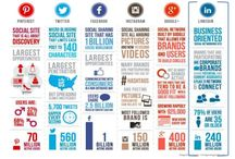 Internet Facts And Statistics