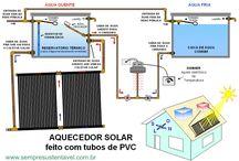 Aquecedor Solar Água quente