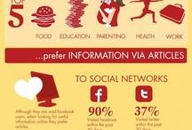 Latino Infographics / by Aurelia Flores