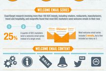 Email - Welcome