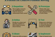 Design Thinking / Innovation management