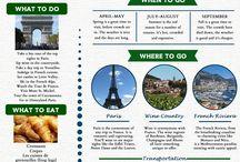 Francia viajes
