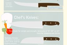 kitchen tips  / by Andrea Vidican