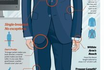 Suit Fitting Guides