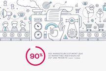 Marketing digital B to B