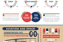 Design | Infographic