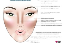Make up how to!!  / Tutorials, Diagrams