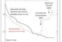 Mortalité / by Institut national d'études démographiques