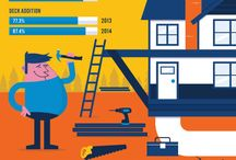 You and Your Home / How to handle your home, whether your planning to buy one or sell one.