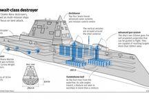 okręty,statki,kutry