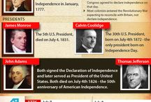4th of July - US Independence Day / Interesting takeaways and facts about the Independence Day of the United States.