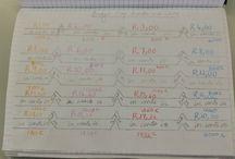 Maths Thinking Maps