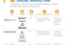 Social Media Tools / Useful Social Media Tools to make your use of Social Media more effective and efficient.