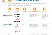 Marketing / Mkt