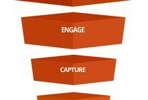 Digital Marketing Tips & Guidance
