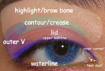 eye names