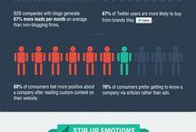 Business, HR, Social Media