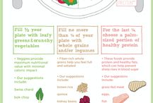 Best foods for bodybuilders